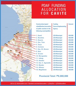 pdaf funding allocation for CAVITE