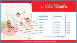 pdaf funding allocation for kalinga