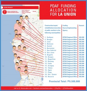 pdaf funding allocation for LA UNION
